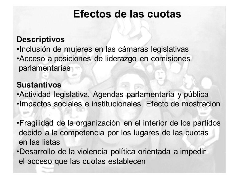 Efectos de las cuotas Descriptivos Inclusión de mujeres en las cámaras legislativas Acceso a posiciones de liderazgo en comisiones parlamentarias Sust