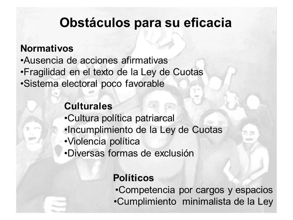 Obstáculos para su eficacia Normativos Ausencia de acciones afirmativas Fragilidad en el texto de la Ley de Cuotas Sistema electoral poco favorable Cu