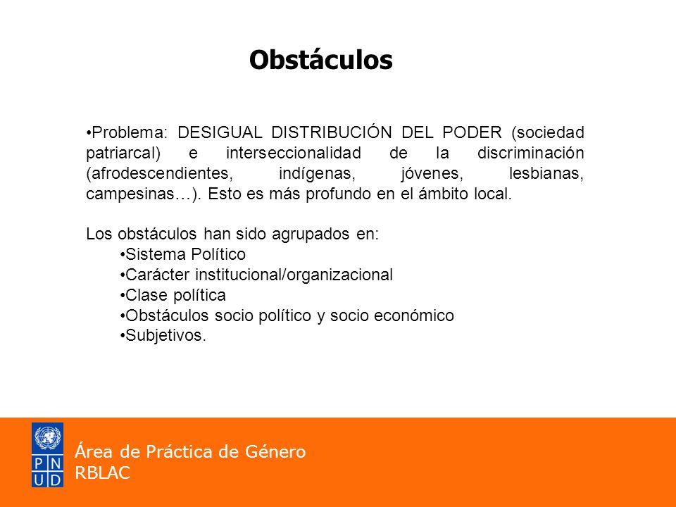 Obstáculos Problema: DESIGUAL DISTRIBUCIÓN DEL PODER (sociedad patriarcal) e interseccionalidad de la discriminación (afrodescendientes, indígenas, jóvenes, lesbianas, campesinas…).