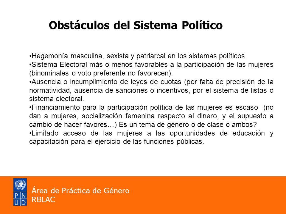 Obstáculos del Sistema Político Hegemonía masculina, sexista y patriarcal en los sistemas políticos.