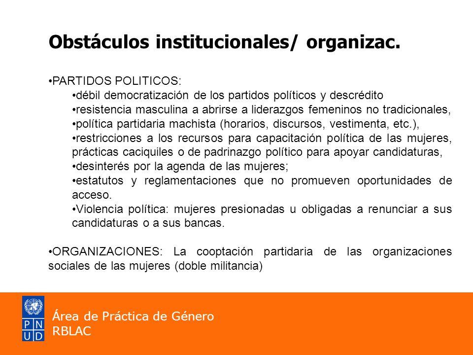 Obstáculos institucionales/ organizac. PARTIDOS POLITICOS: débil democratización de los partidos políticos y descrédito resistencia masculina a abrirs