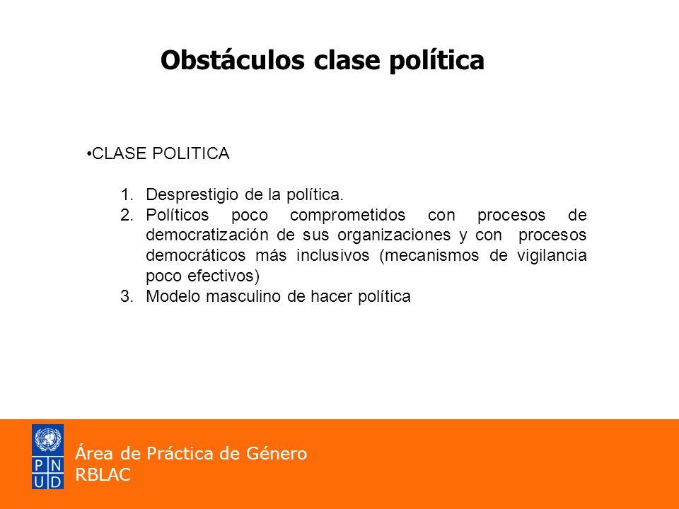 Obstáculos clase política CLASE POLITICA 1.Desprestigio de la política. 2.Políticos poco comprometidos con procesos de democratización de sus organiza