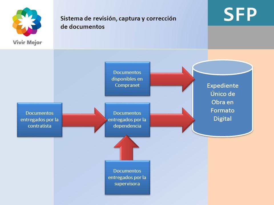 SFP Sistema de revisión, captura y corrección de documentos Expediente Único de Obra en Formato Digital Expediente Único de Obra en Formato Digital Do