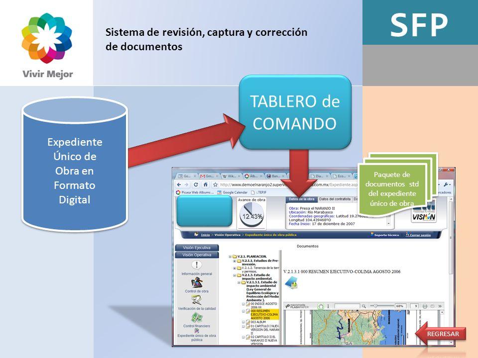 SFP Paquete de documentos std del expediente único de obra Sistema de revisión, captura y corrección de documentos TABLERO de COMANDO Expediente Único