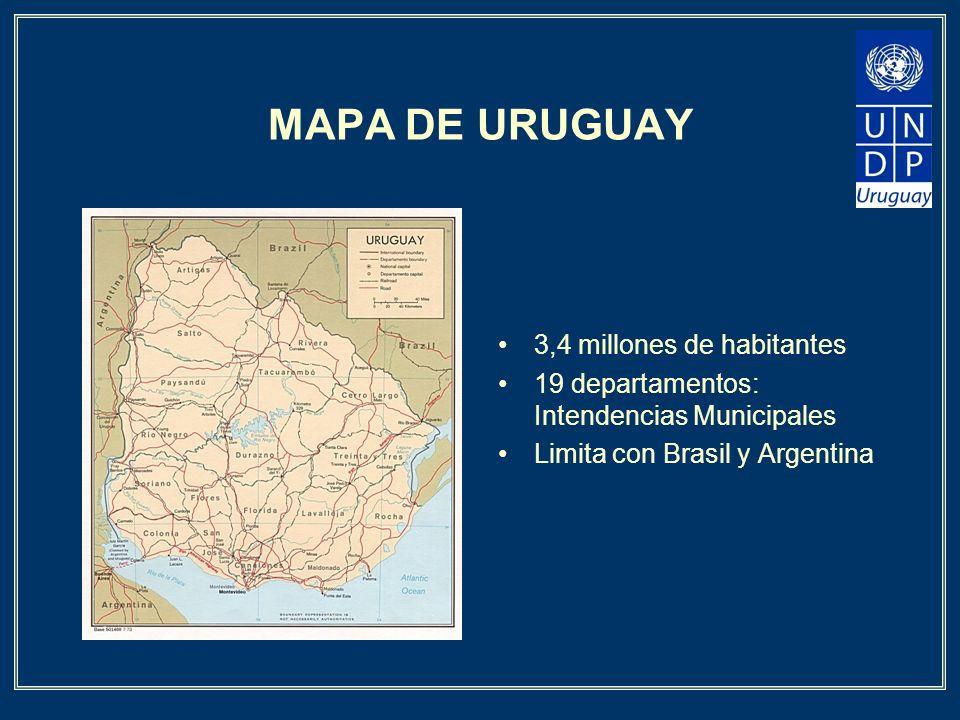 MAPA DE URUGUAY 3,4 millones de habitantes 19 departamentos: Intendencias Municipales Limita con Brasil y Argentina