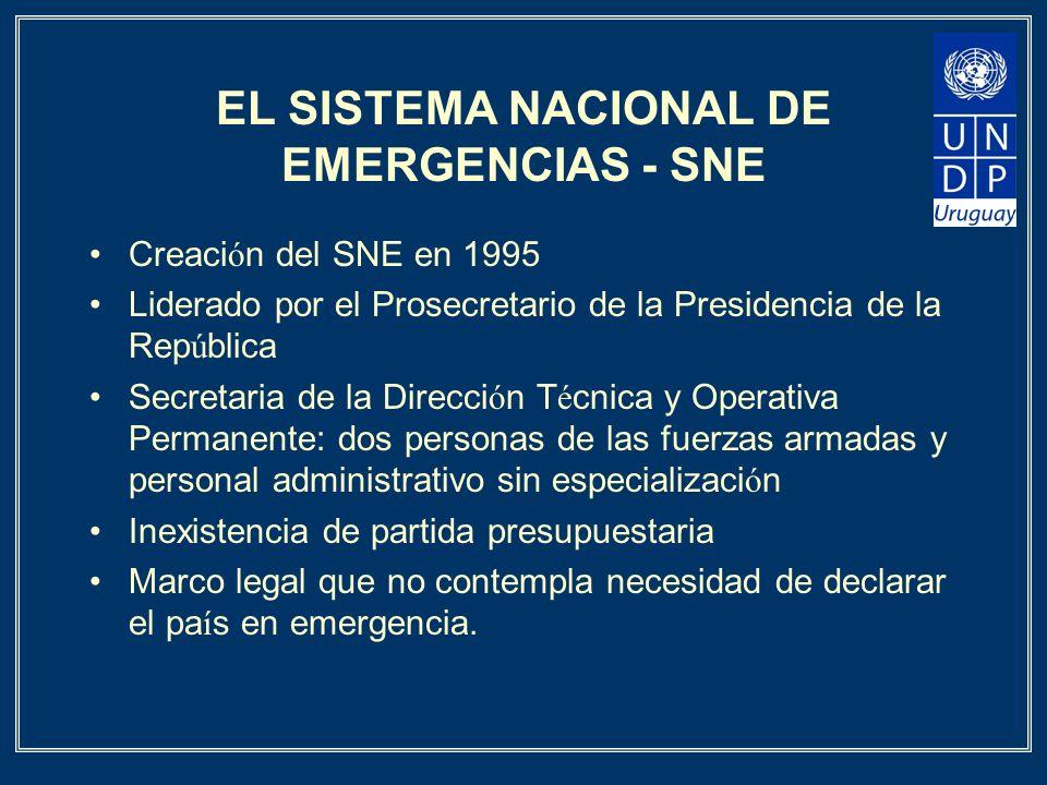 EL SISTEMA NACIONAL DE EMERGENCIAS - SNE Creaci ó n del SNE en 1995 Liderado por el Prosecretario de la Presidencia de la Rep ú blica Secretaria de la