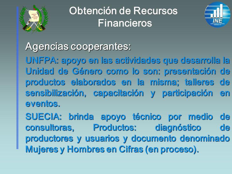 Obtención de Recursos Financieros Agencias cooperantes: UNFPA: apoyo en las actividades que desarrolla la Unidad de Género como lo son: presentación d