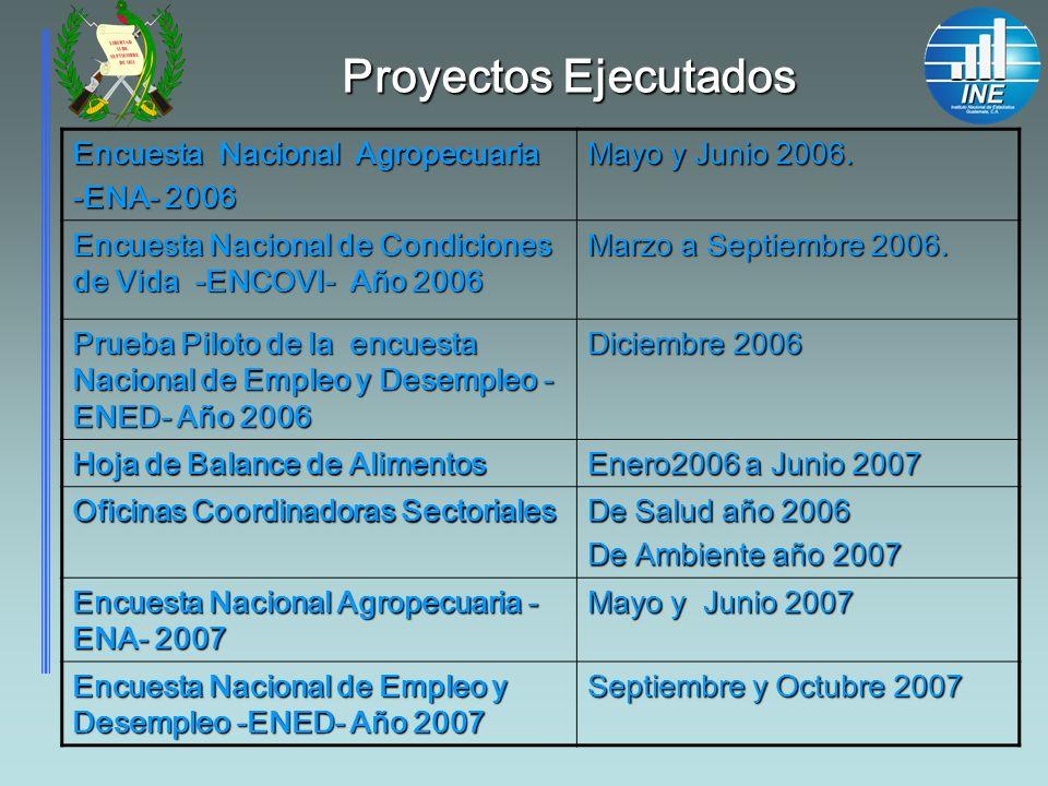 Proyectos Ejecutados Encuesta Nacional Agropecuaria -ENA- 2006 Mayo y Junio 2006. Encuesta Nacional de Condiciones de Vida -ENCOVI- Año 2006 Marzo a S
