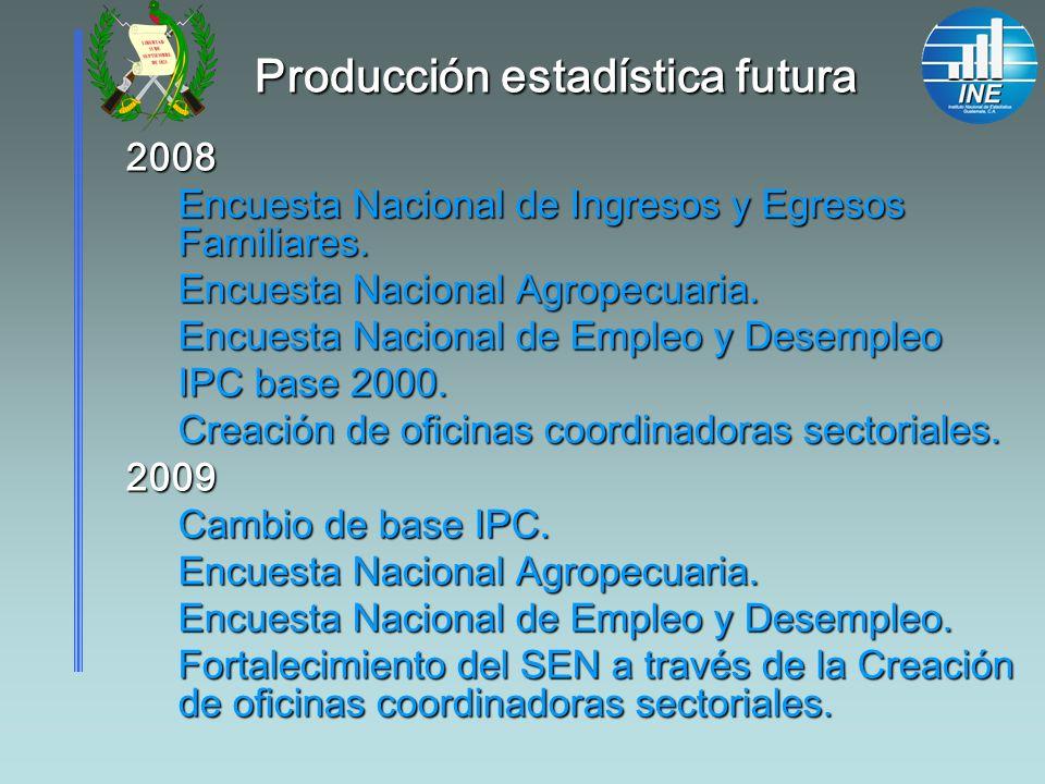 Producción estadística futura 2008 Encuesta Nacional de Ingresos y Egresos Familiares. Encuesta Nacional Agropecuaria. Encuesta Nacional de Empleo y D