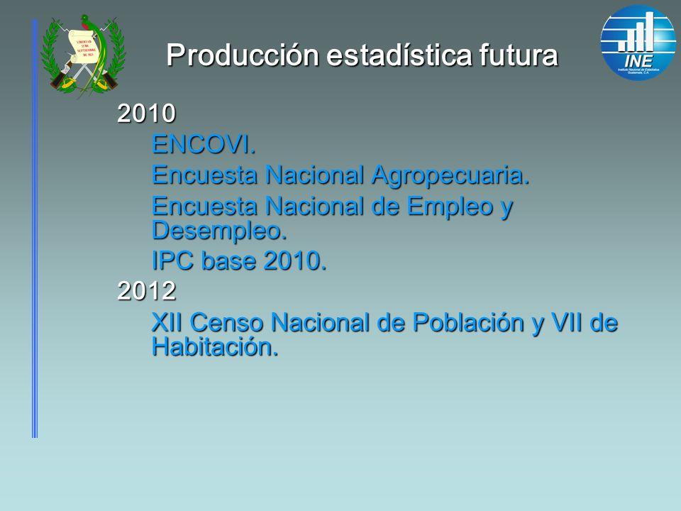 Producción estadística futura 2010ENCOVI. Encuesta Nacional Agropecuaria. Encuesta Nacional de Empleo y Desempleo. IPC base 2010. 2012 XII Censo Nacio