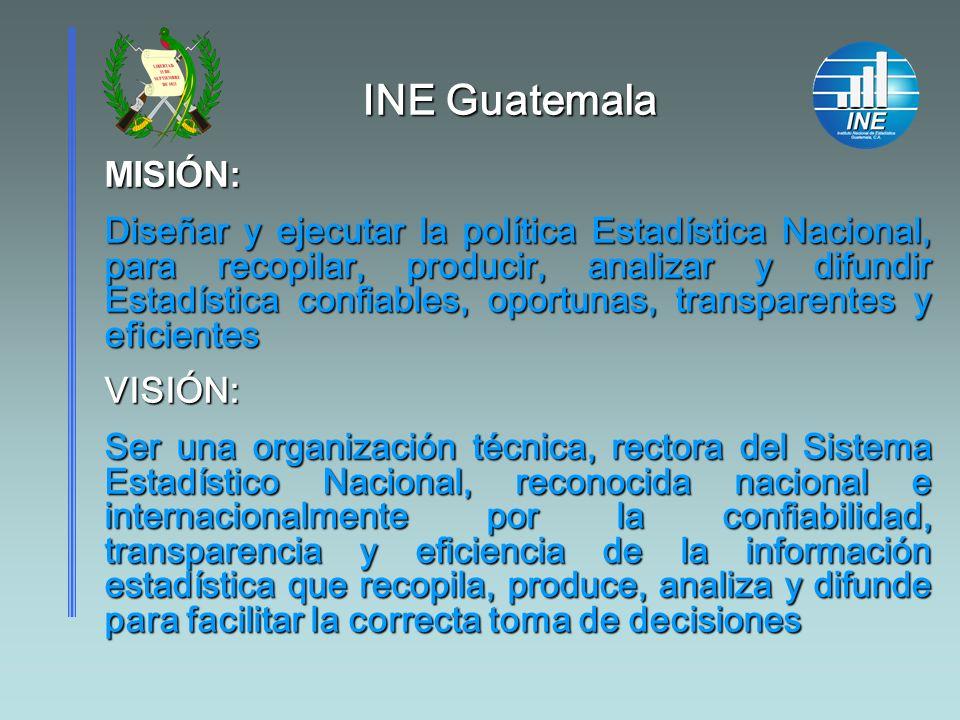 INE Guatemala MISIÓN: Diseñar y ejecutar la política Estadística Nacional, para recopilar, producir, analizar y difundir Estadística confiables, oport