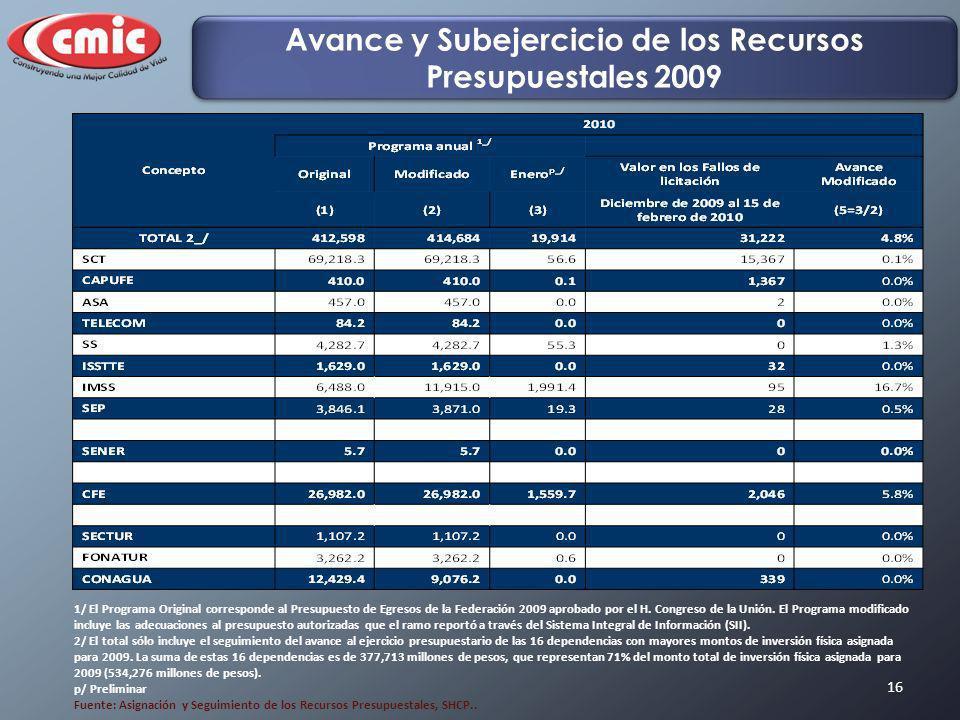 16 Avance y Subejercicio de los Recursos Presupuestales 2009 1/ El Programa Original corresponde al Presupuesto de Egresos de la Federación 2009 aprob