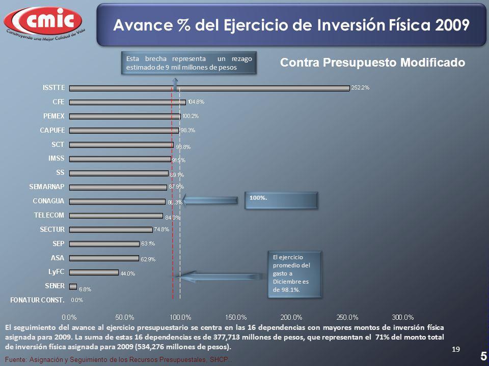 19 El seguimiento del avance al ejercicio presupuestario se centra en las 16 dependencias con mayores montos de inversión física asignada para 2009. L