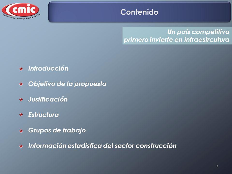 23 Fuente: Instituto Mexicano del Seguro Social Efectos Negativos en el Sector de la Construcción -743 -1, 356 * Modalidad 10: patrones ordinarios urbanos.
