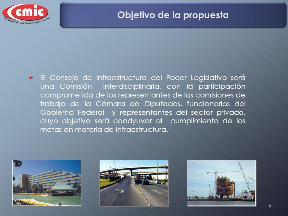 4 Objetivo de la propuesta El Consejo de Infraestructura del Poder Legislativo será una Comisión Interdisciplinaria, con la participación comprometida