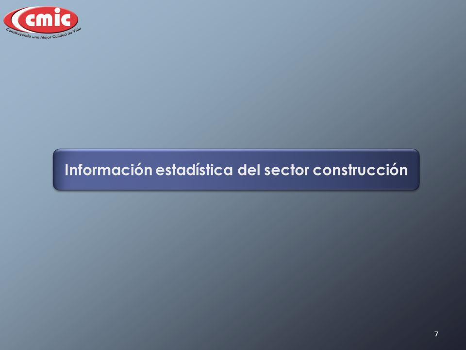 8 Part.% de la construcción en el PIB nacional Genera 4.5 millones de ocupaciones.