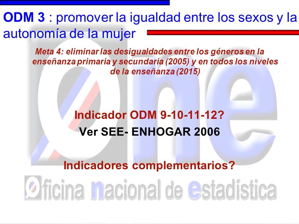 ODM 3 : promover la igualdad entre los sexos y la autonomía de la mujer Meta 4: eliminar las desigualdades entre los géneros en la enseñanza primaria y secundaria (2005) y en todos los niveles de la enseñanza (2015) Indicador ODM 9-10-11-12.