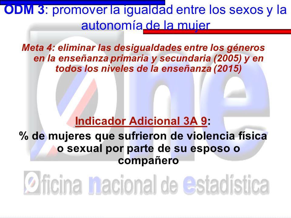 ODM 3: promover la igualdad entre los sexos y la autonomía de la mujer Meta 4: eliminar las desigualdades entre los géneros en la enseñanza primaria y