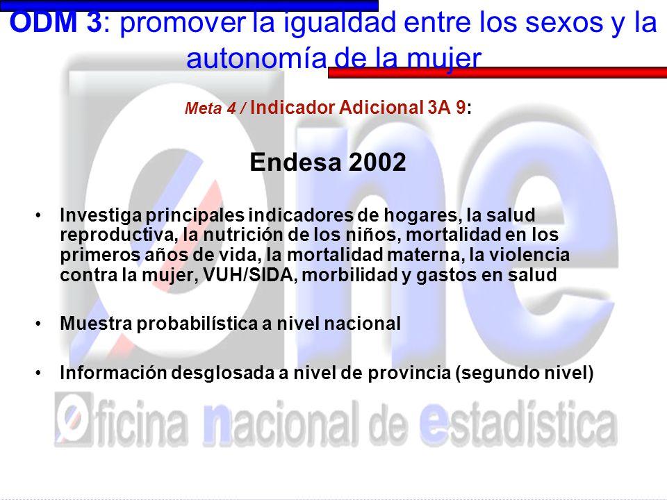 ODM 3: promover la igualdad entre los sexos y la autonomía de la mujer Meta 4 / Indicador Adicional 3A 9: Endesa 2002 Investiga principales indicadore