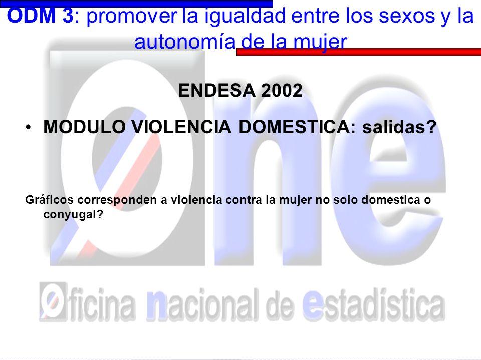ODM 3: promover la igualdad entre los sexos y la autonomía de la mujer ENDESA 2002 MODULO VIOLENCIA DOMESTICA: salidas? Gráficos corresponden a violen