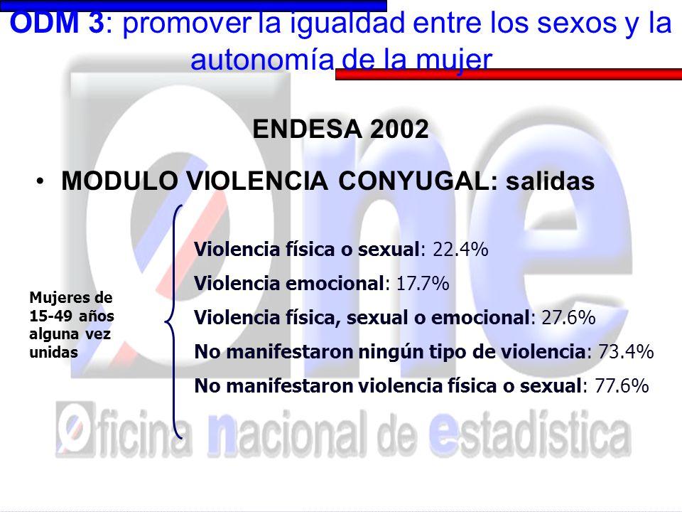 ODM 3: promover la igualdad entre los sexos y la autonomía de la mujer ENDESA 2002 MODULO VIOLENCIA CONYUGAL: salidas Mujeres de 15-49 años alguna vez