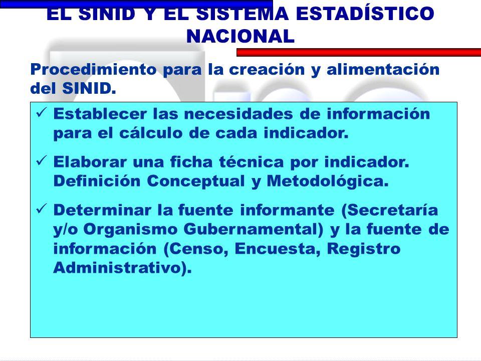 EL SINID Y EL SISTEMA ESTADÍSTICO NACIONAL Procedimiento para la creación y alimentación del SINID. Establecer las necesidades de información para el