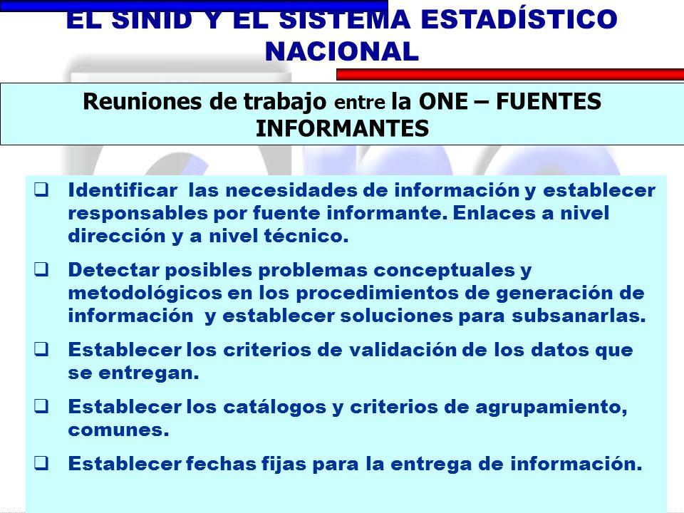 EL SINID Y EL SISTEMA ESTADÍSTICO NACIONAL Identificar las necesidades de información y establecer responsables por fuente informante. Enlaces a nivel