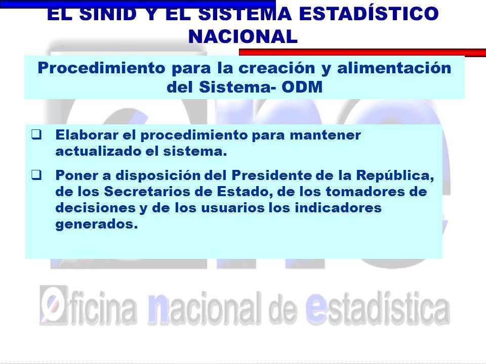 Elaborar el procedimiento para mantener actualizado el sistema. Poner a disposición del Presidente de la República, de los Secretarios de Estado, de l