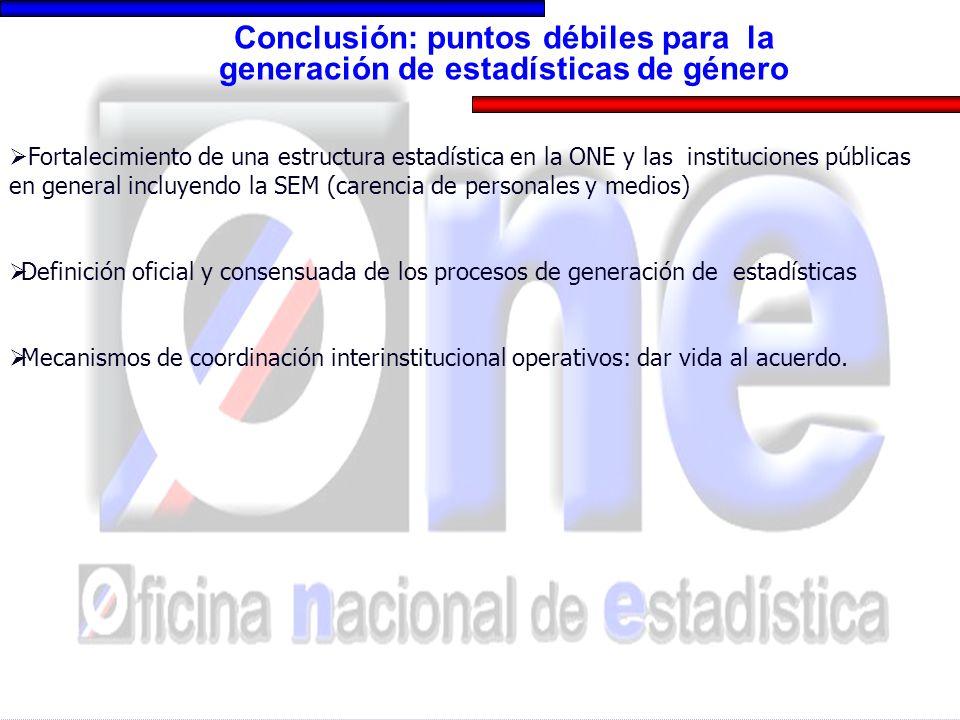 Conclusión: puntos débiles para la generación de estadísticas de género Fortalecimiento de una estructura estadística en la ONE y las instituciones pú