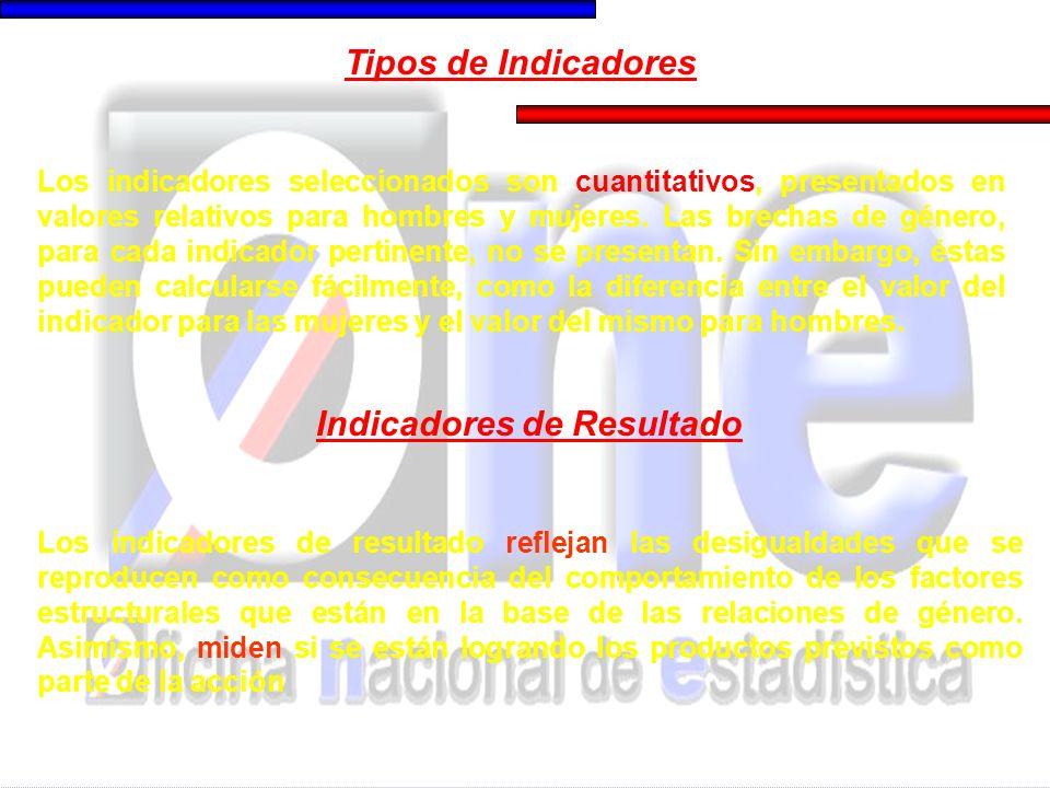 Indicadores de Resultado Los indicadores de resultado reflejan las desigualdades que se reproducen como consecuencia del comportamiento de los factores estructurales que están en la base de las relaciones de género.
