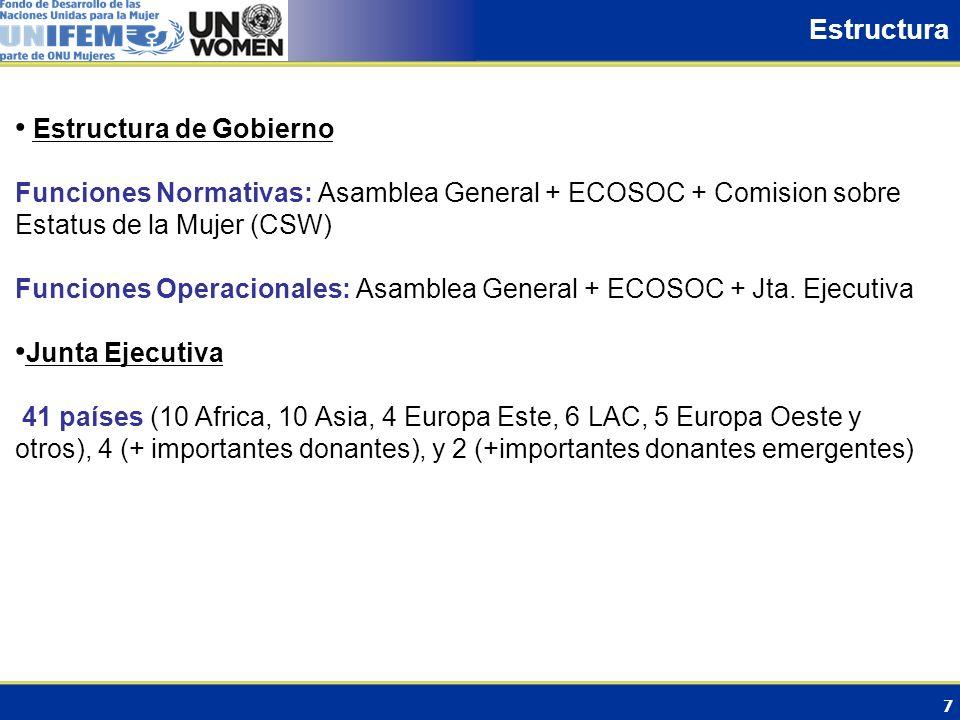 7 Estructura Estructura de Gobierno Funciones Normativas: Asamblea General + ECOSOC + Comision sobre Estatus de la Mujer (CSW) Funciones Operacionales