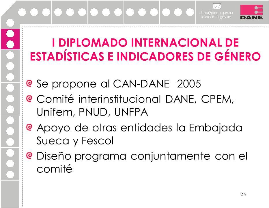 25 I DIPLOMADO INTERNACIONAL DE ESTADÍSTICAS E INDICADORES DE GÉNERO Se propone al CAN-DANE 2005 Comité interinstitucional DANE, CPEM, Unifem, PNUD, U