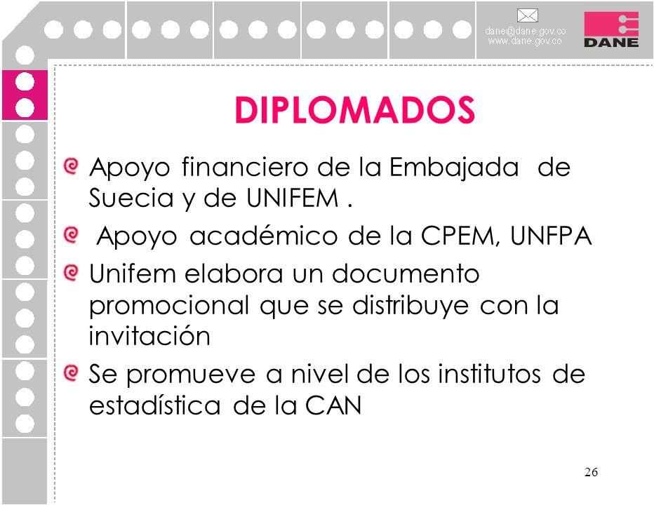 26 DIPLOMADOS Apoyo financiero de la Embajada de Suecia y de UNIFEM. Apoyo académico de la CPEM, UNFPA Unifem elabora un documento promocional que se