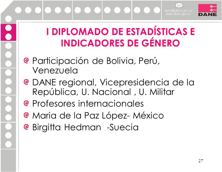 27 I DIPLOMADO DE ESTADÍSTICAS E INDICADORES DE GÉNERO Participación de Bolivia, Perú, Venezuela DANE regional, Vicepresidencia de la República, U. Na