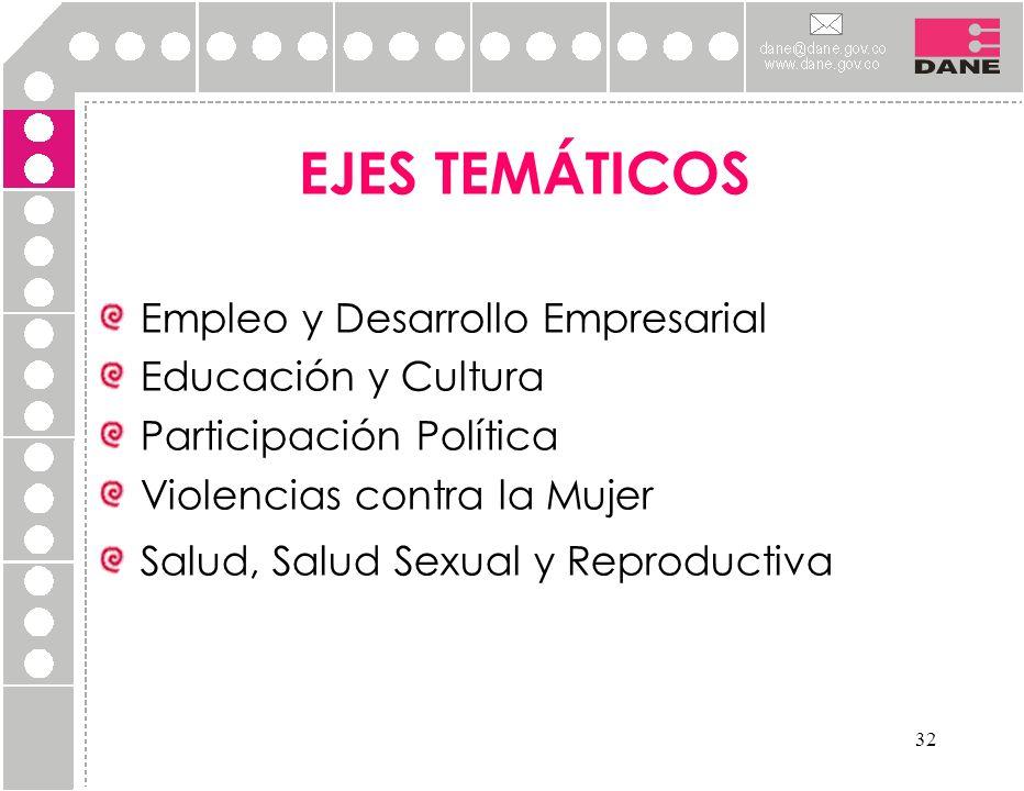 32 EJES TEMÁTICOS Empleo y Desarrollo Empresarial Educación y Cultura Participación Política Violencias contra la Mujer Salud, Salud Sexual y Reproduc