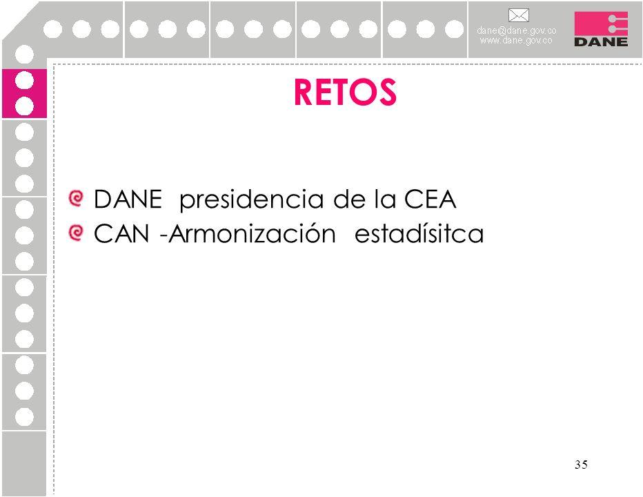 35 RETOS DANE presidencia de la CEA CAN -Armonización estadísitca