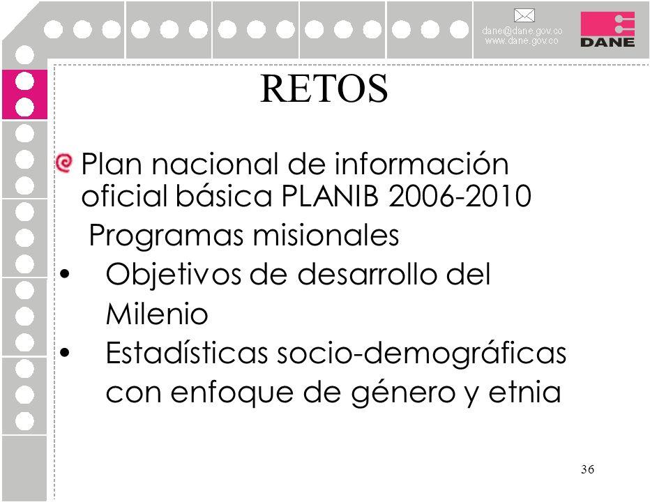 RETOS Plan nacional de información oficial básica PLANIB 2006-2010 Programas misionales Objetivos de desarrollo del Milenio Estadísticas socio-demográ