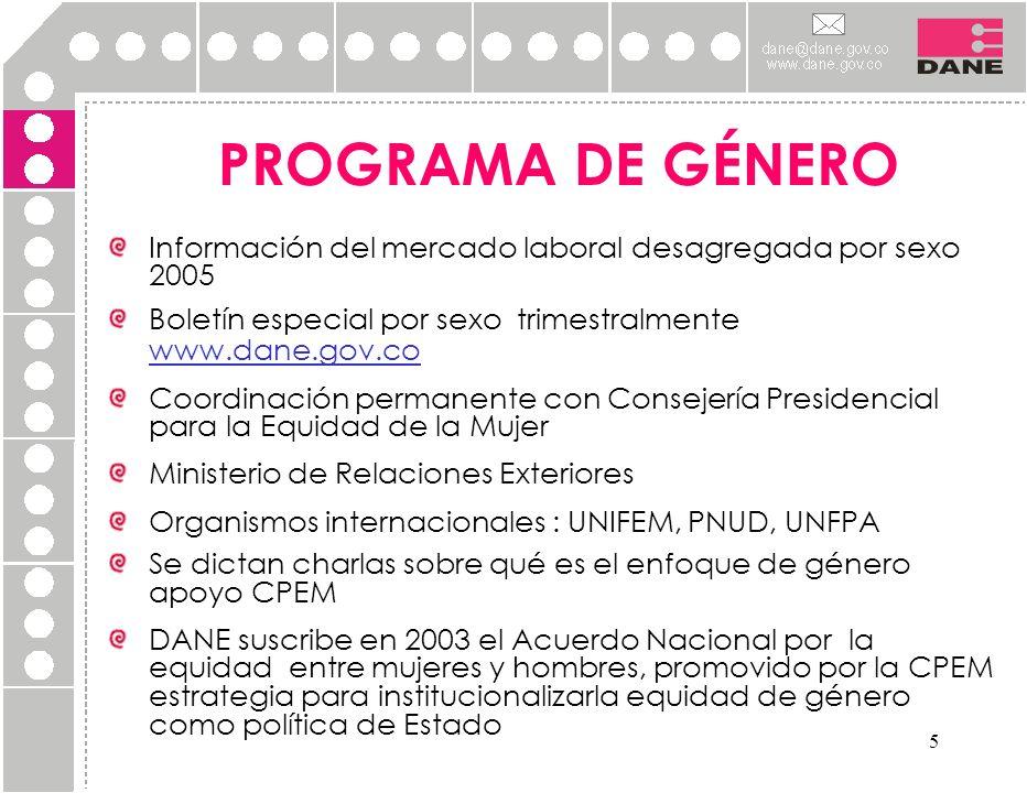 5 PROGRAMA DE GÉNERO Información del mercado laboral desagregada por sexo 2005 Boletín especial por sexo trimestralmente www.dane.gov.co Coordinación