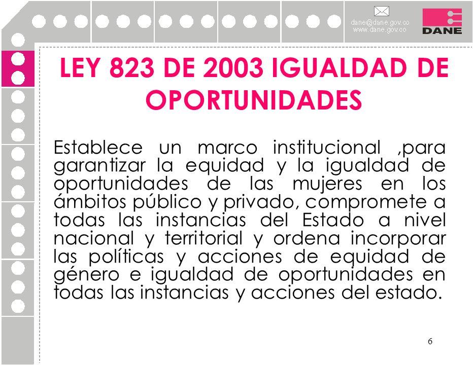6 LEY 823 DE 2003 IGUALDAD DE OPORTUNIDADES Establece un marco institucional,para garantizar la equidad y la igualdad de oportunidades de las mujeres