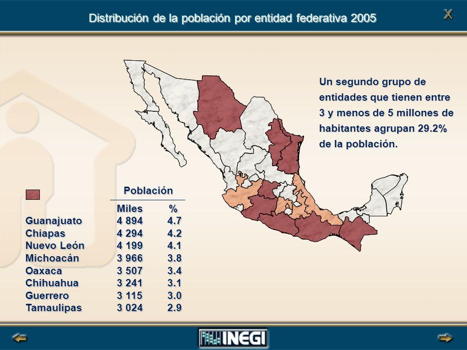 Un segundo grupo de entidades que tienen entre 3 y menos de 5 millones de habitantes agrupan 29.2% de la población.