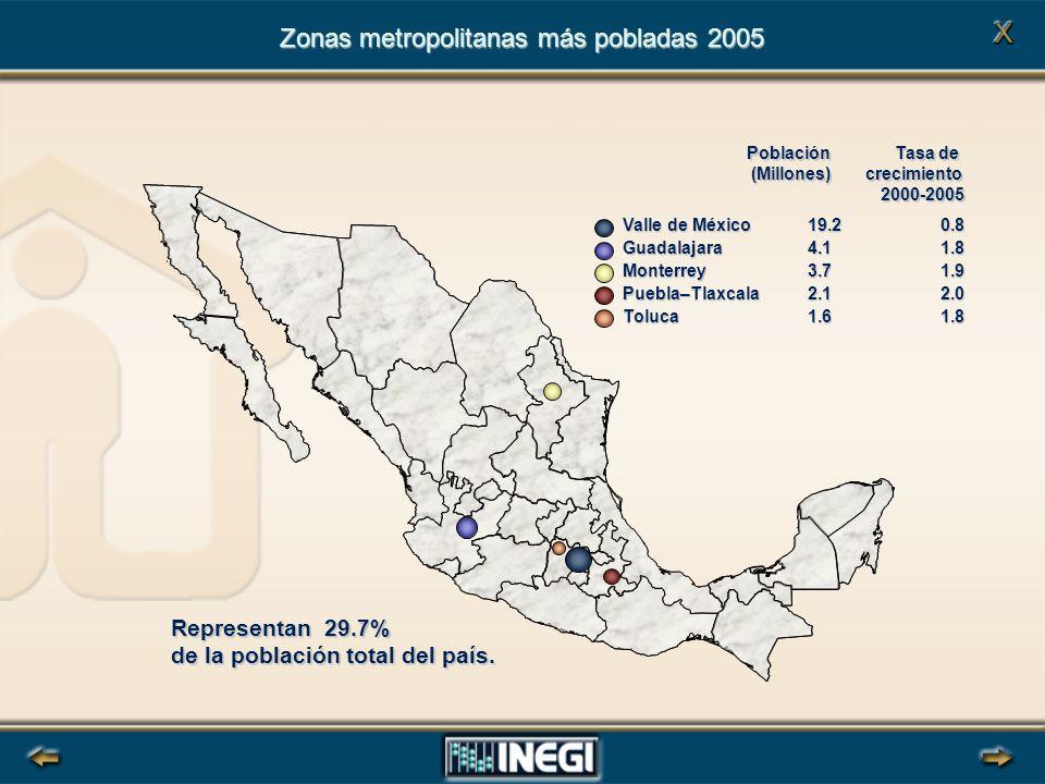 Zonas metropolitanas más pobladas 2005