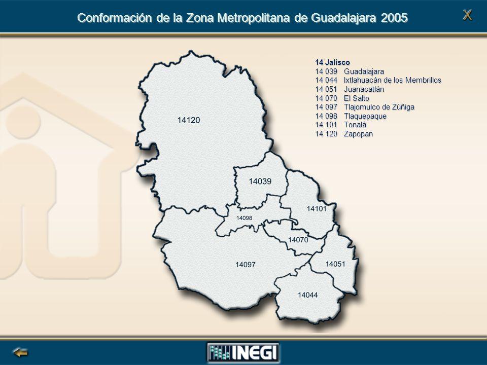 Conformación de la Zona Metropolitana de Guadalajara 2005 14 Jalisco 14 039 Guadalajara 14 044 lxtlahuacán de los Membrillos 14 051 Juanacatlán 14 070 El Salto 14 097 Tlajomulco de Zúñiga 14 098 Tlaquepaque 14 101 Tonalá 14 120 Zapopan