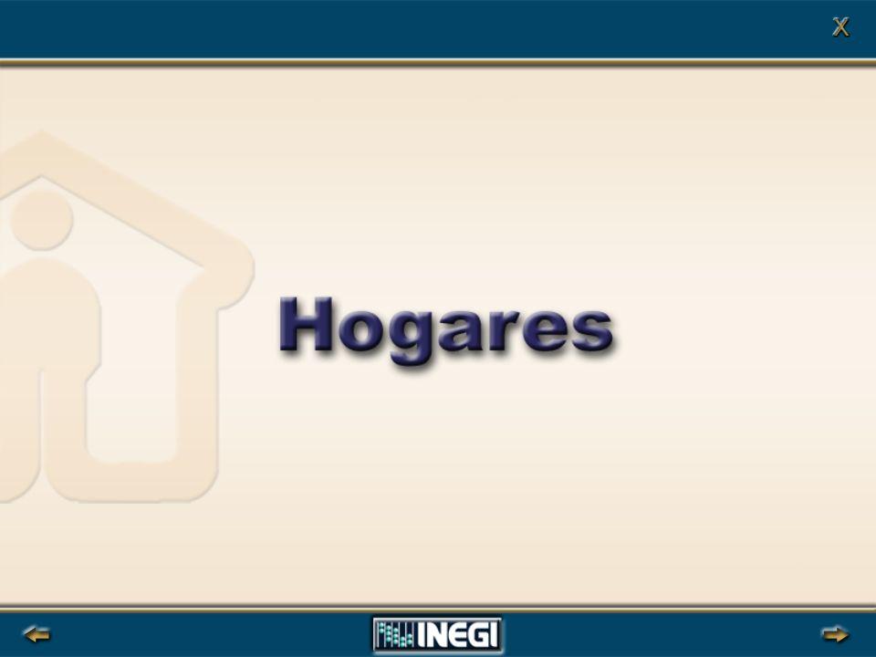 Distribución porcentual de los hogares por tipo y clase 2000 y 2005 2000 Hogares familiares Hogares no familiares N.E.