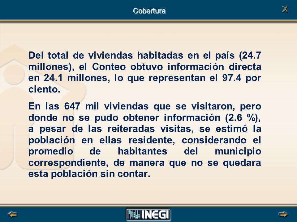 Del total de viviendas habitadas en el país (24.7 millones), el Conteo obtuvo información directa en 24.1 millones, lo que representan el 97.4 por ciento.