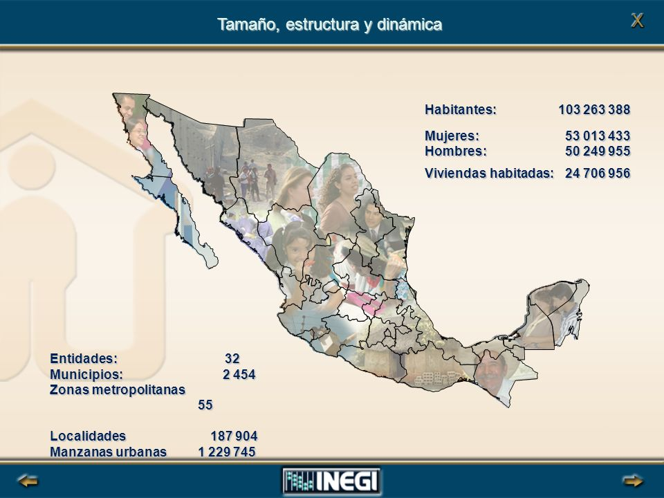 Tamaño, estructura y dinámica Habitantes: 103 263 388 Mujeres: 53 013 433 Hombres: 50 249 955 Viviendas habitadas: 24 706 956 Entidades: 32 Municipios: 2 454 Zonas metropolitanas 55 Localidades 187 904 Manzanas urbanas 1 229 745
