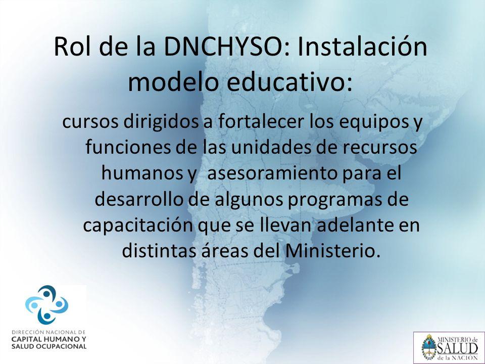 Rol de la DNCHYSO: Instalación modelo educativo: cursos dirigidos a fortalecer los equipos y funciones de las unidades de recursos humanos y asesoramiento para el desarrollo de algunos programas de capacitación que se llevan adelante en distintas áreas del Ministerio.