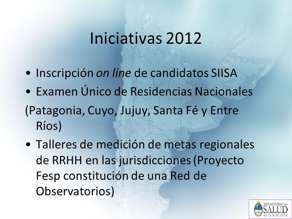 Iniciativas 2012 Inscripción on line de candidatos SIISA Examen Único de Residencias Nacionales (Patagonia, Cuyo, Jujuy, Santa Fé y Entre Ríos) Talleres de medición de metas regionales de RRHH en las jurisdicciones (Proyecto Fesp constitución de una Red de Observatorios)