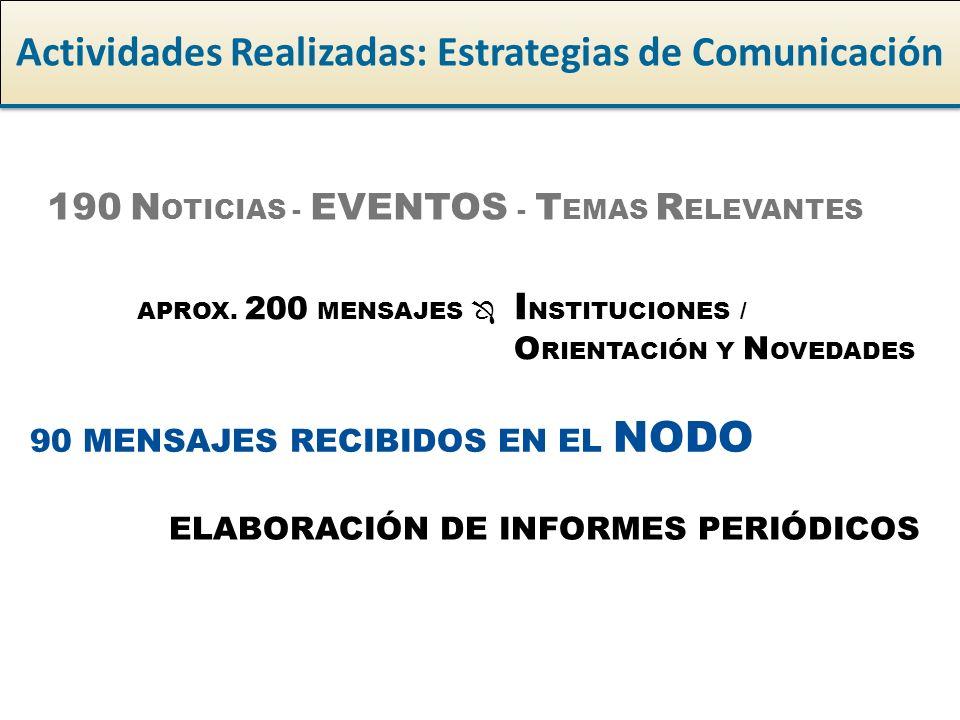 Actividades Realizadas: Estrategias de Comunicación 190 N OTICIAS - EVENTOS - T EMAS R ELEVANTES APROX.