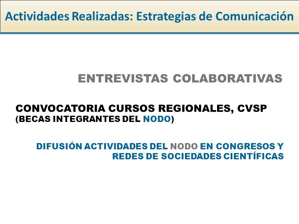 ENTREVISTAS COLABORATIVAS CONVOCATORIA CURSOS REGIONALES, CVSP (BECAS INTEGRANTES DEL NODO) DIFUSIÓN ACTIVIDADES DEL NODO EN CONGRESOS Y REDES DE SOCIEDADES CIENTÍFICAS Actividades Realizadas: Estrategias de Comunicación
