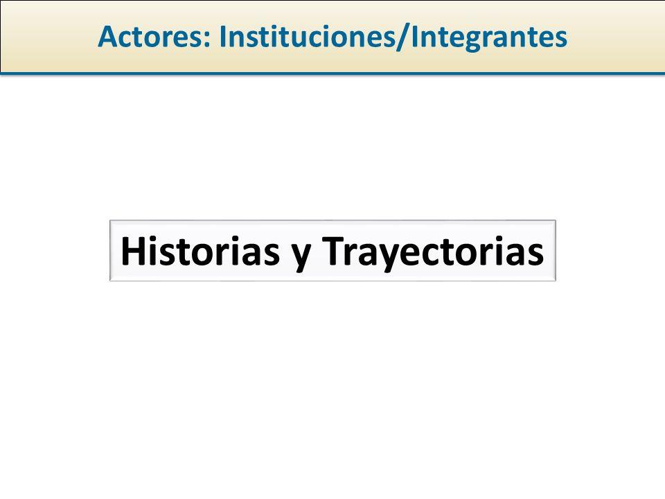 Actores: Instituciones/Integrantes Historias y Trayectorias